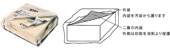 溶剤に耐える二重包装