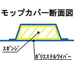 モップカバー断面図