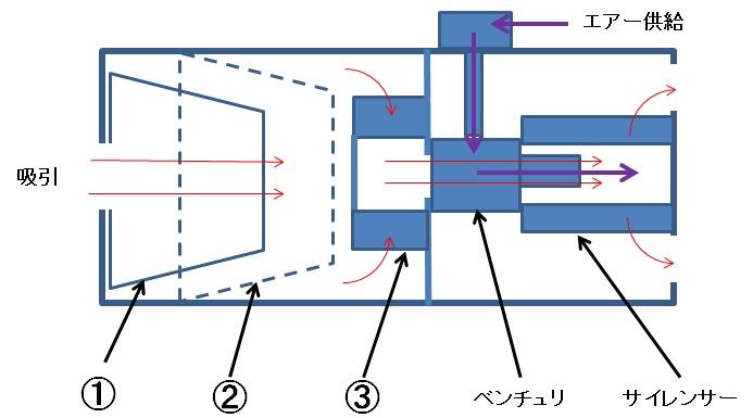 SSAT system