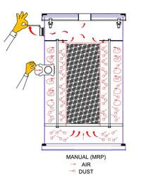 Manual Reverse Purge