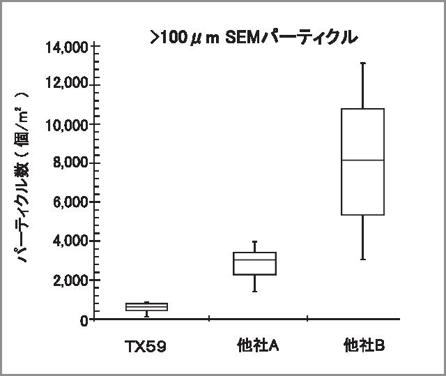 TX59 SEM data3