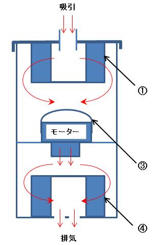 MV-1CR-CV_system