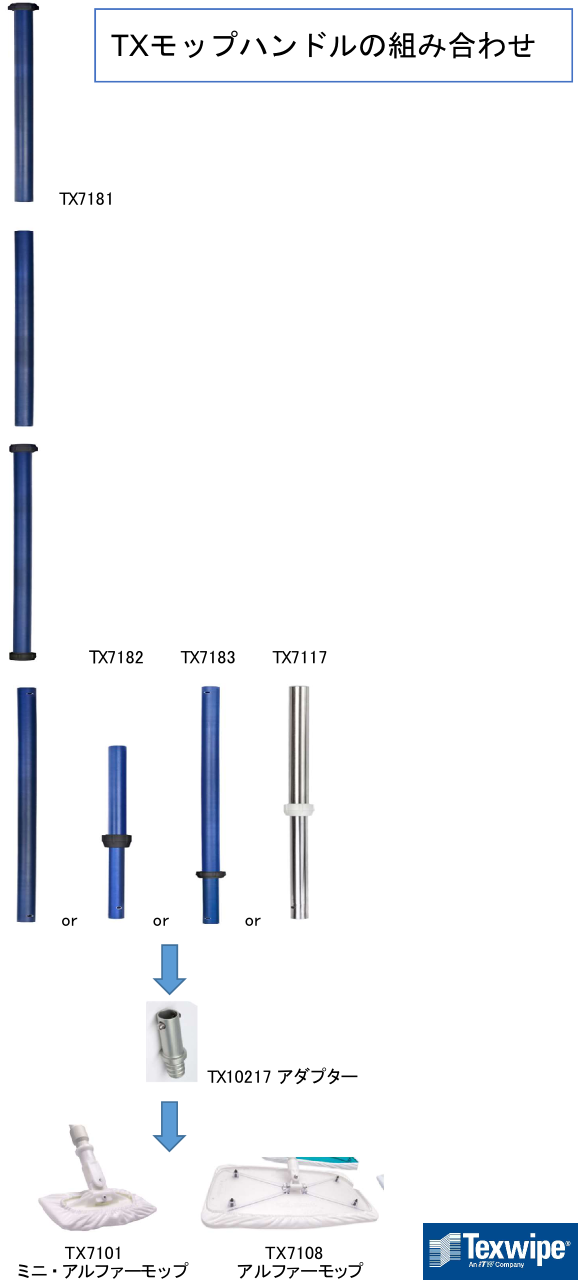 txmop_handle_comb