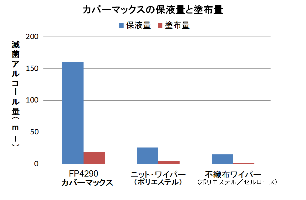 covermax_graph