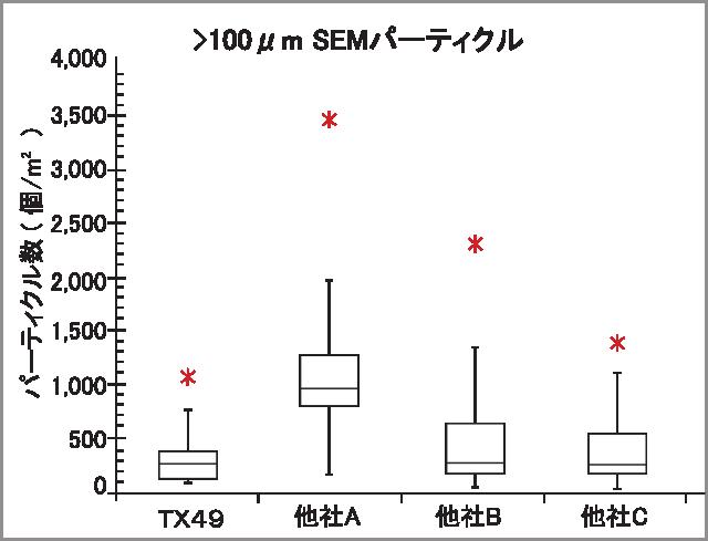 TX49 SEM data3